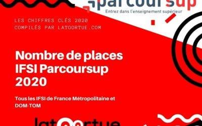 Nombre de Places IFSI Parcoursup en 2020